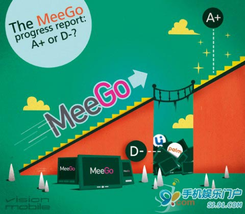 MeeGo或成诺基亚唯一系统 塞班是绊脚石